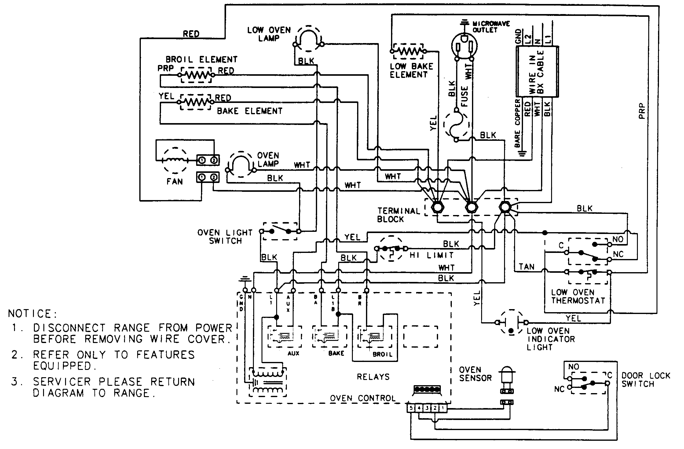 Powder Coat Oven Wiring Diagram from i.pinimg.com