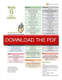 Downloads The Paleo Mom Fodmap Meal Plan Low Fodmap Diet Fodmap