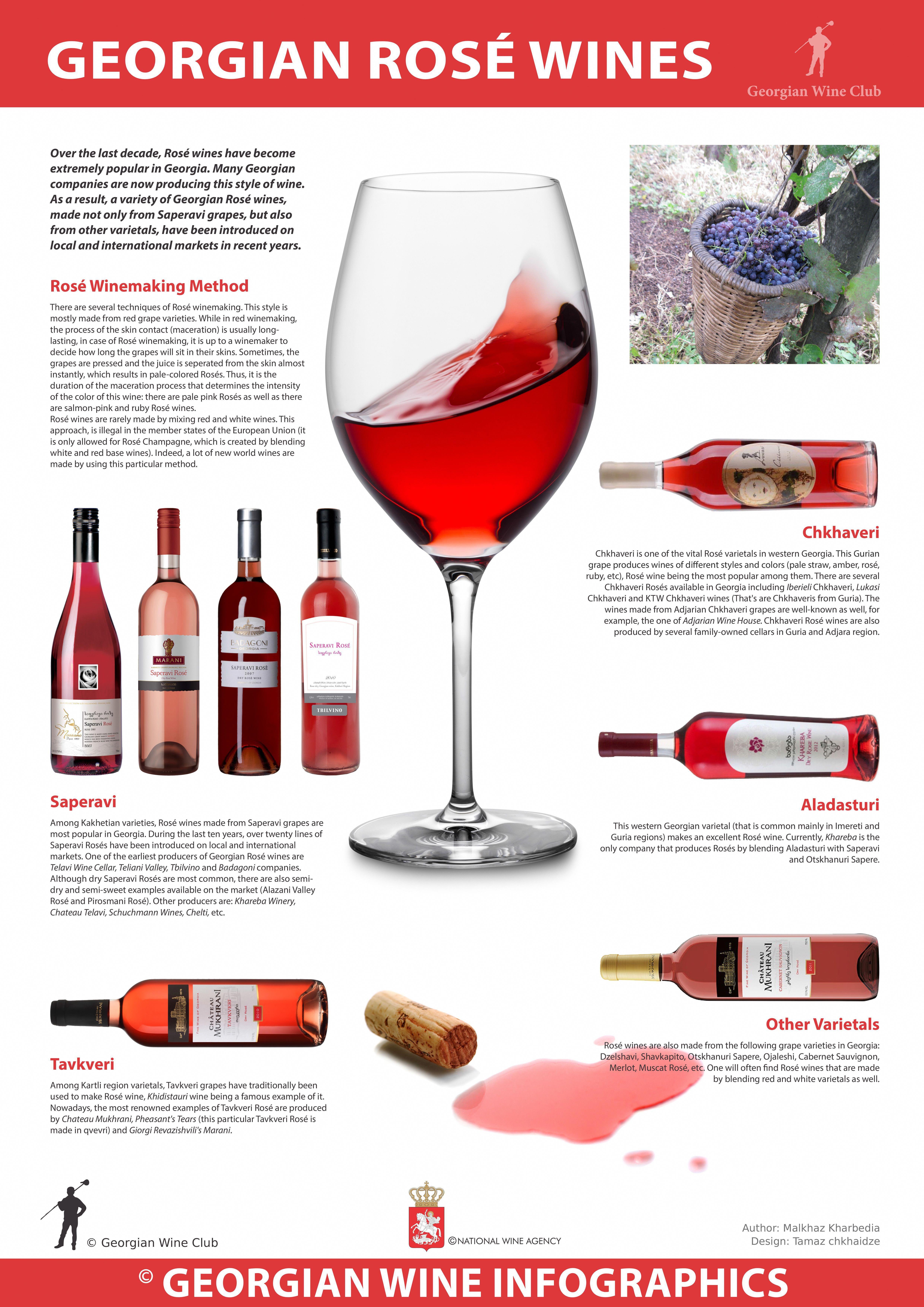Georgian Rose Wines Georgian Wine Infographics 19 Marani Winepairingideas Vinnaya Karta Dizajn Menyu Vinograd