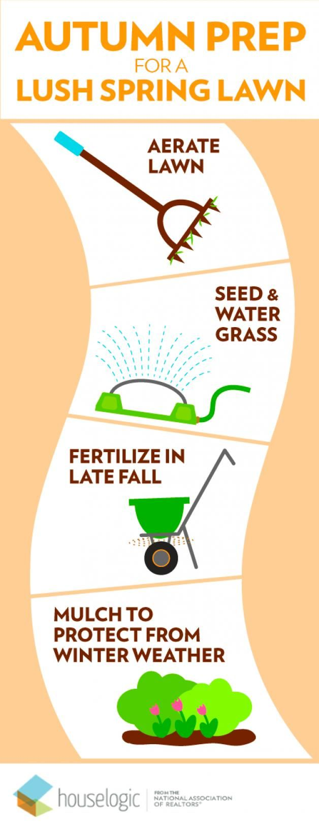 Fall Lawn Care Tip Skip The Rake And Attach A Mulching Blade To Your Mower The Shredded Leaves Will Protect And F In 2020 Fall Lawn Care Winter Lawn Winter Lawn Care