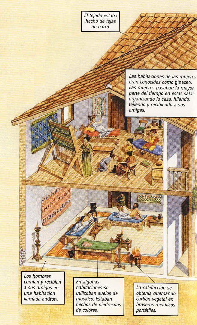 A les cases hi havia una zona reservada a les dones Casas griegas antiguas
