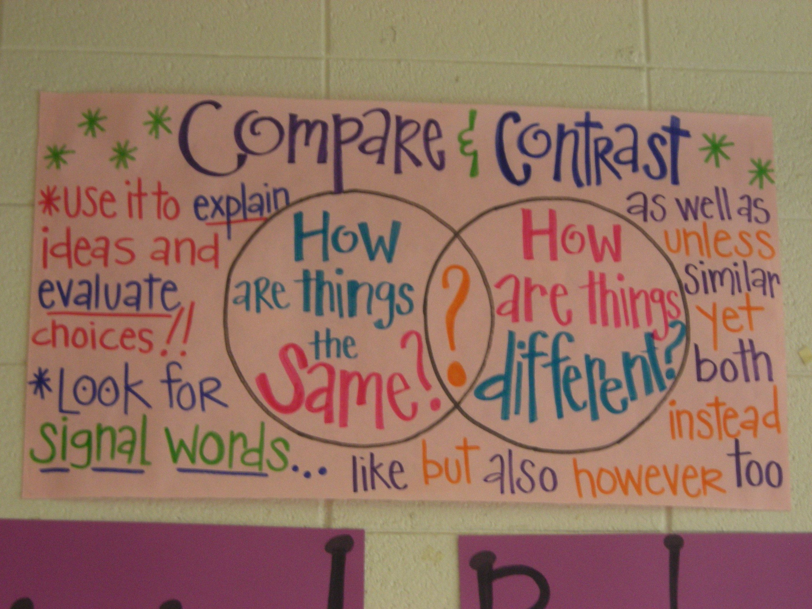 1000 ideas about compare and contrast student compare and contrast middot school reading writingeducation