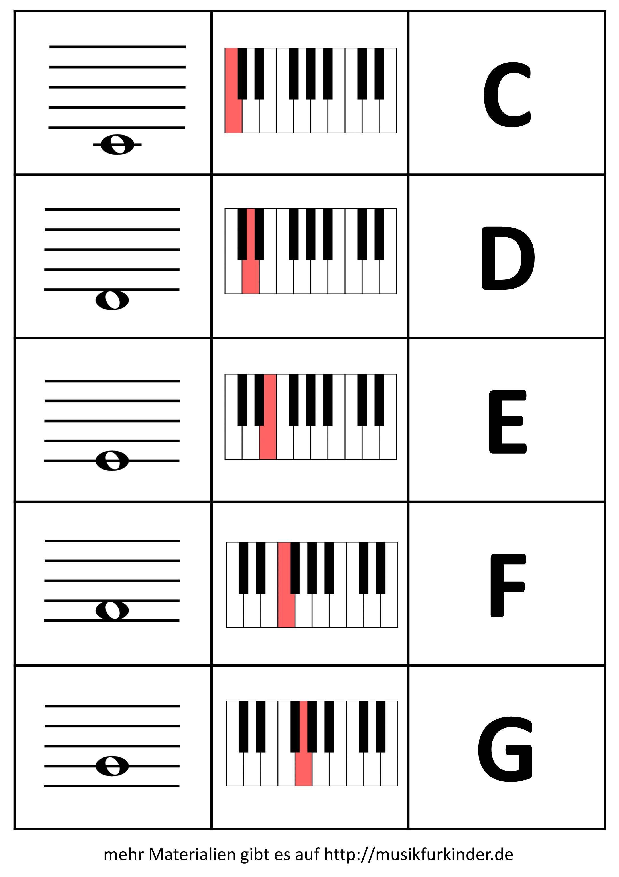 Notenmemory Klavier | Musik für Kinder | Pinterest | Familien ...