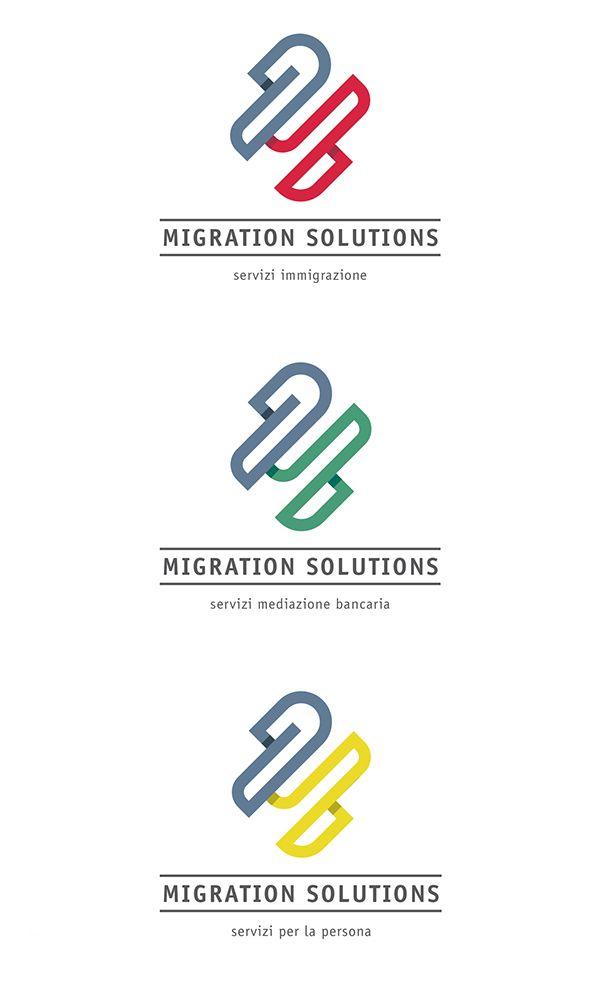 Migration Solution identity