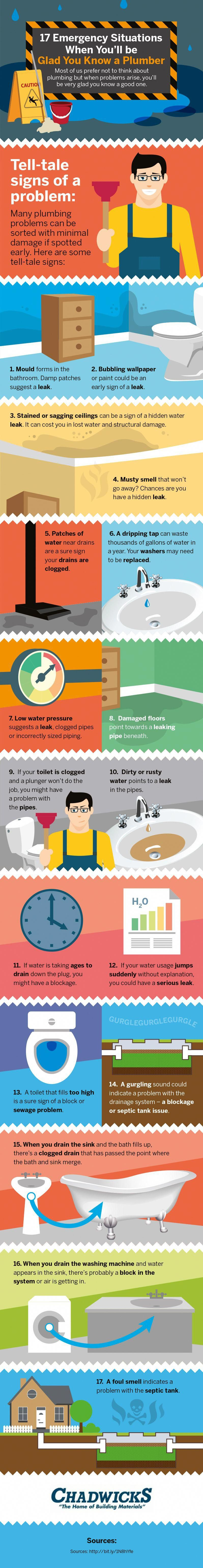 Kitchen Sink Plumbing Diagram Parker And Sons Plumbing Phoenix Plumbing Courses Online Plumbing Book Hindi Plumbing Problems Plumbing Plumbing Companies