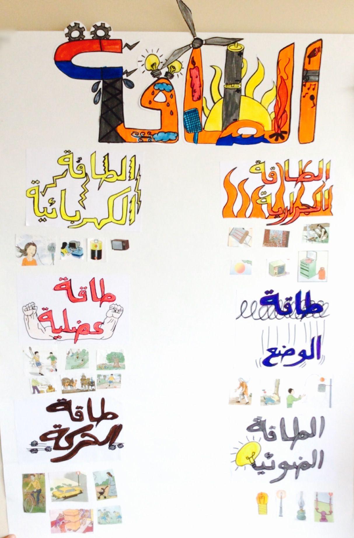 وسيلة تعليمية للاطفال عن أنواع الطاقة لوحة الطاقة Types Of Energy For Kids Poster School Project Classroom Arabic Calligraphy Calligraphy