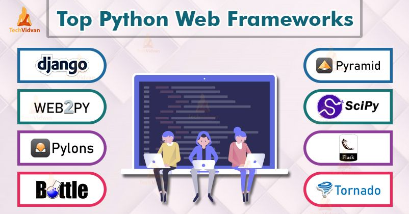 A framework is a combination of packages and modules which
