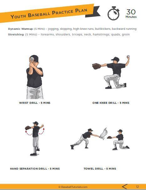 Print N Go Practice Plans Complete Pitching Workout Baseball Tutorials Baseball Drills Baseball Pitching Baseball Tips