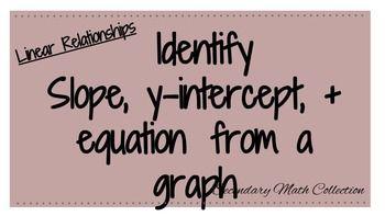 Find Slope Y intercept Equation from a Graph Practice Worksheet