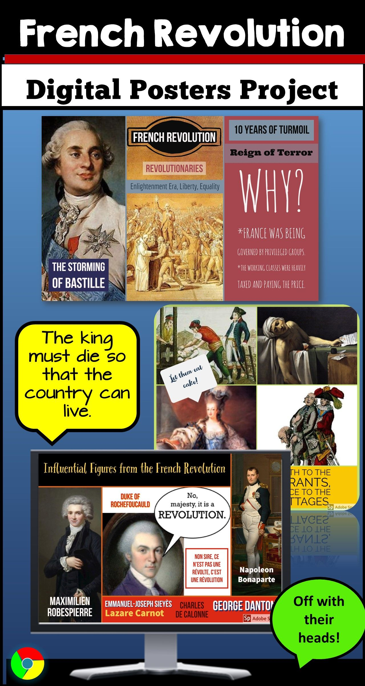 French Revolution: Digital Posters Project - Key Events and ...