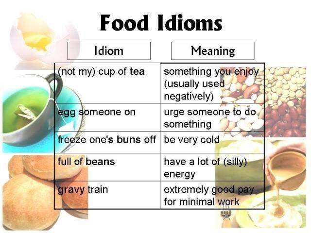 Pin By Cecilia H C Liu On English Idioms English Fun English Idioms