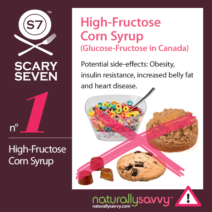 High-fructose corn syrup