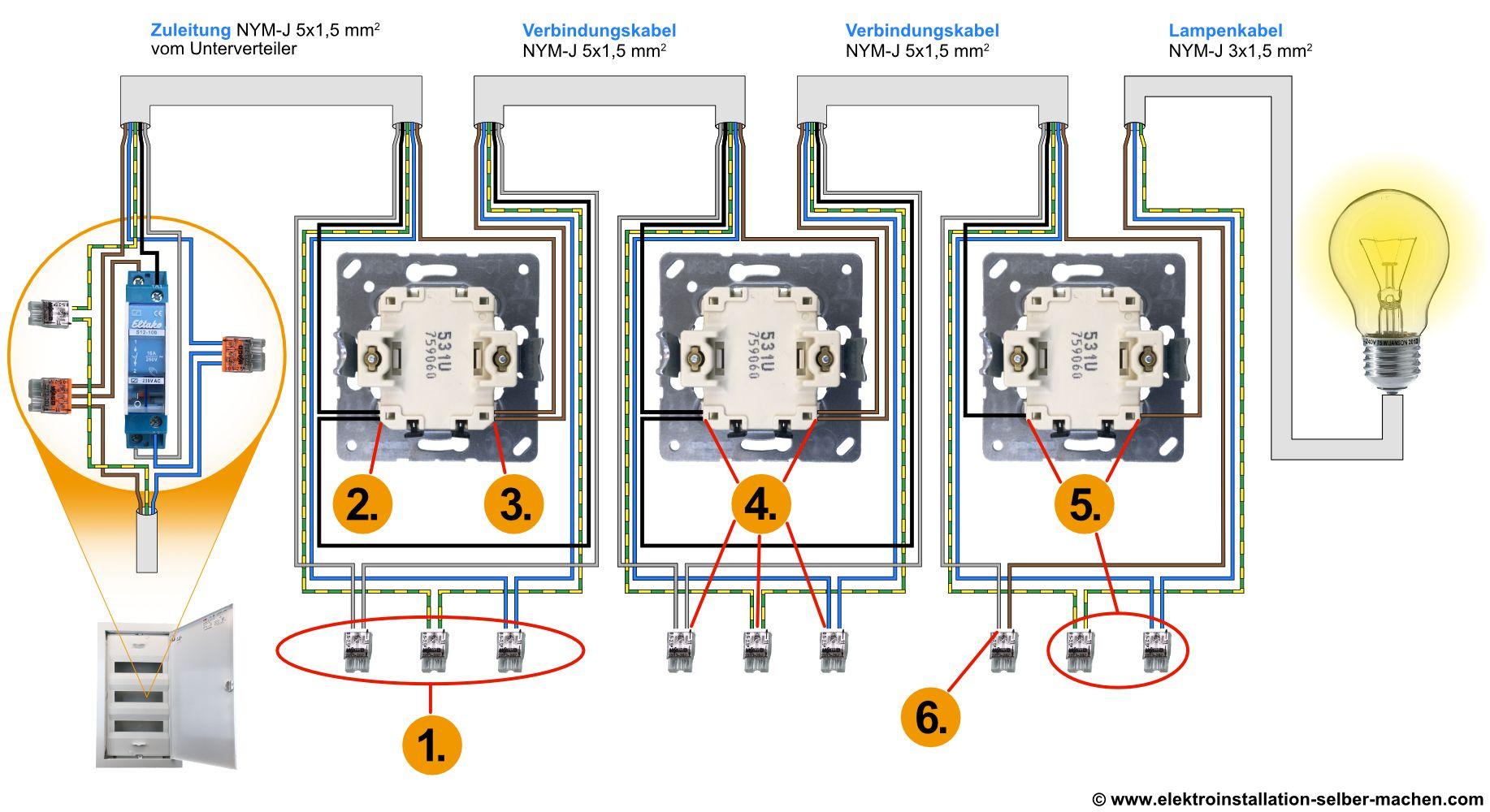 Tasterschaltung Stromstossrelais Tasterschaltung Anschliessen Eltako Verdrahten Elektroinstalla Elektroinstallation Selber Machen Elektroinstallation Elektro