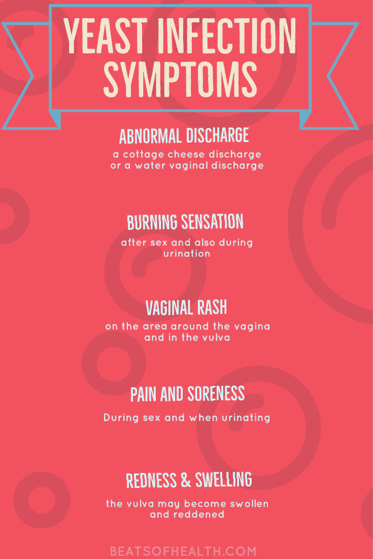 What Are The Symptoms Of A Yeast Infection How Can You
