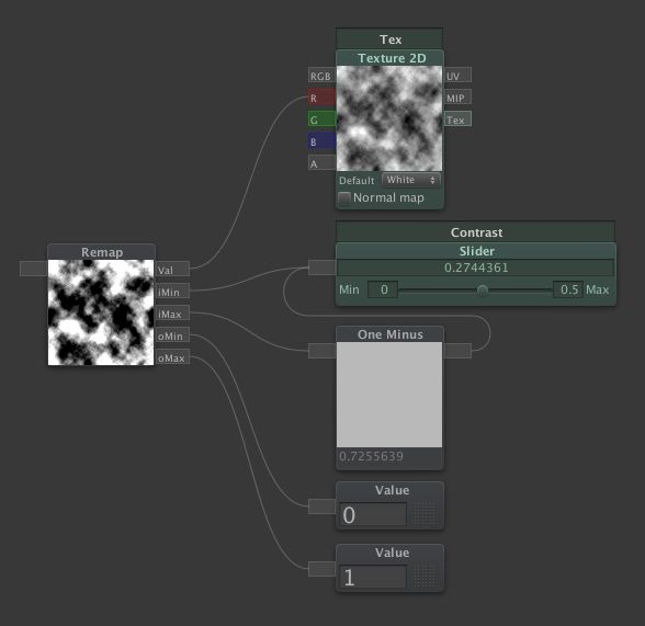 Node to set saturation of a texture / Alpha/Beta Feedback