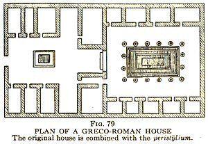 Roman Atrium House Google Search Roman House House Layouts Courtyard House Plans
