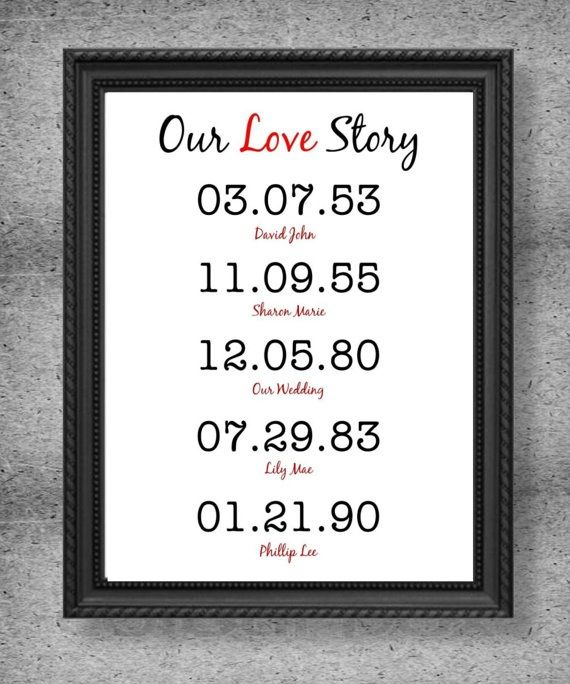 Our Love Story Special Dates Print   Express by ThinkTankStudio1, $10.00