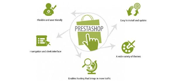 PrestaShop features that can improve your eCommerce business- Part 2 | Knowband
