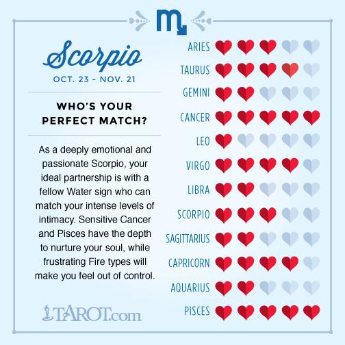 Horoscope matches for scorpio