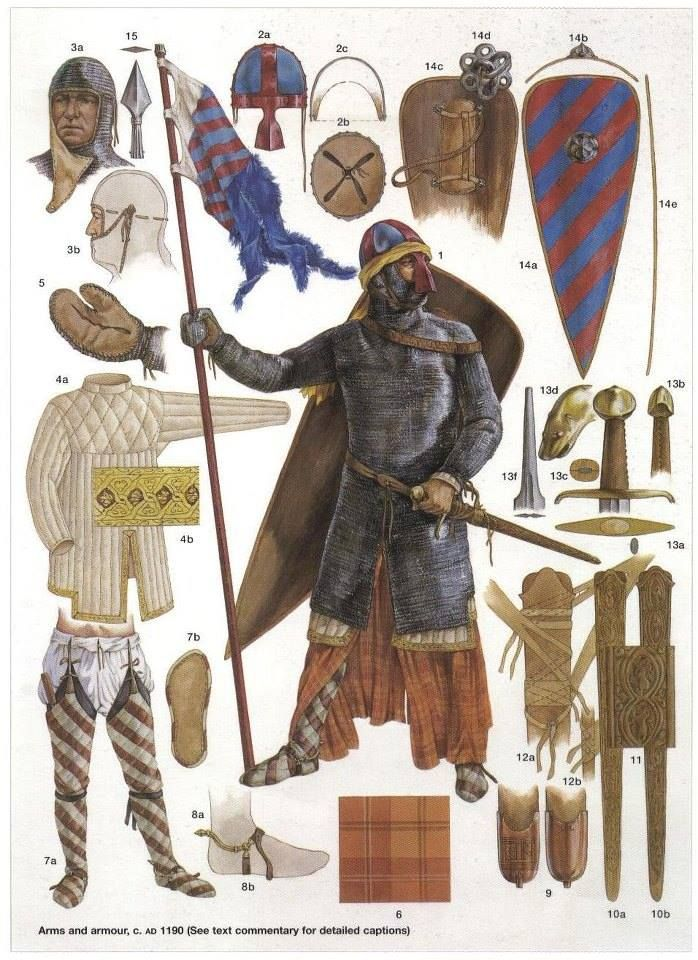 16th Century English Weapons