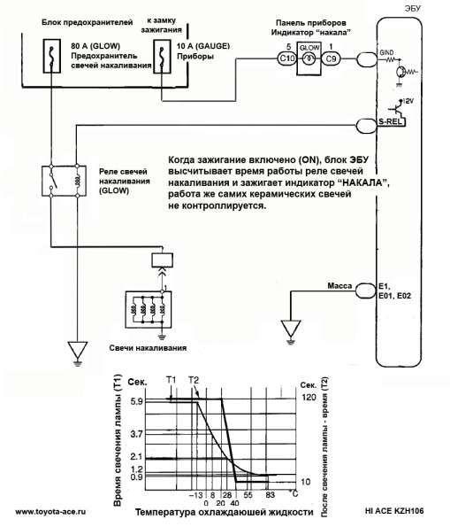 10  1kz Engine Wiring Diagram - Engine Diagram