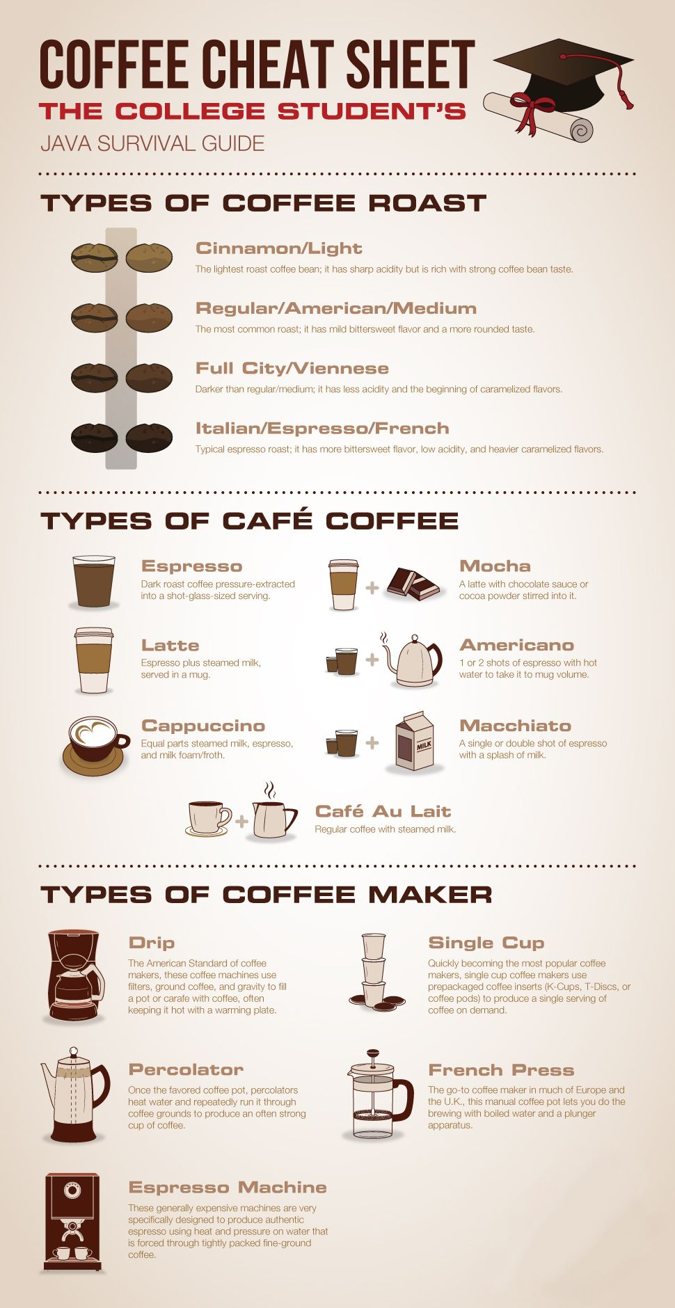 The French Press Is My Favorite So Far Coffee Roasting Coffee Shop Business Coffee Brewing
