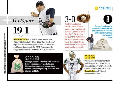 Sports Illustrated Magazine Layout  Sports Illustrated Magazine