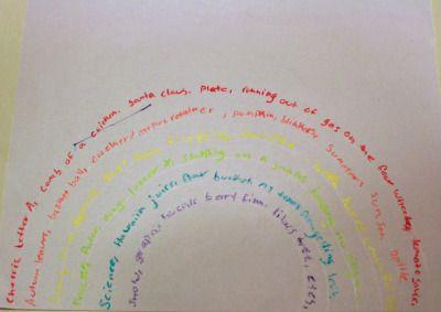 descriptive essay about rainbow