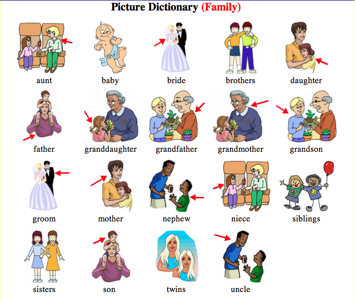 family picture dictionary.png | Proyectos que intentar | Pinterest ...
