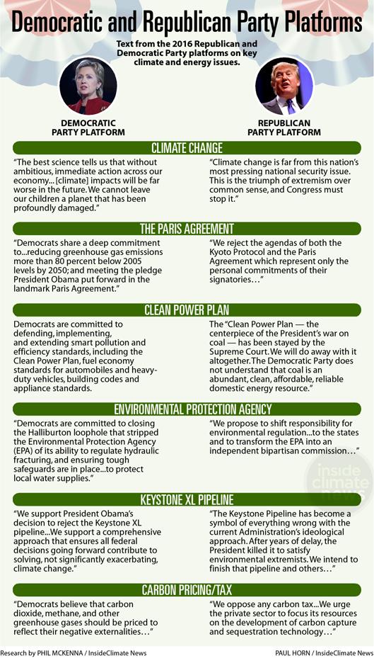 10 Politics Ideas Politics Republican Party Platform Libertarian Party