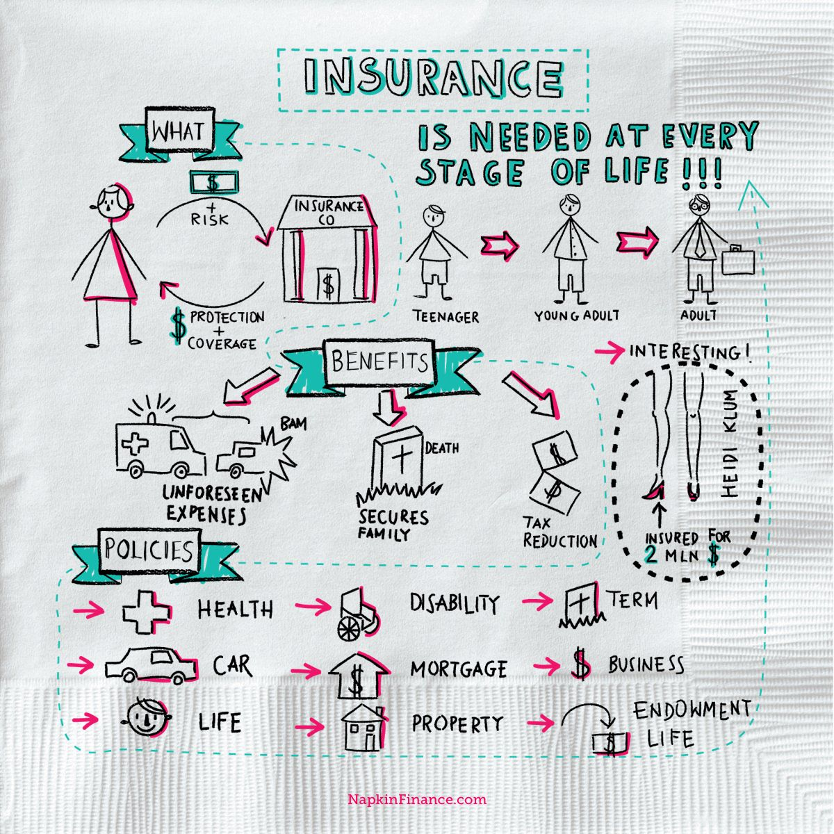 Defining Residential Landlord Insurance Insurance For Landlords Landlord Insurance Being A Landlord Content Insurance