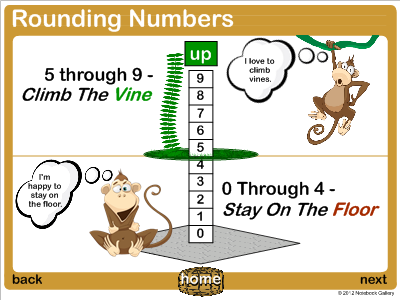 Imgs For Rounding Rhyme Rounding Anchor Chart 3rd Grade Math Teaching Math