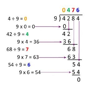math worksheet : 1000 images about multiplication and division on pinterest  : Long Division Worksheets Grade 6
