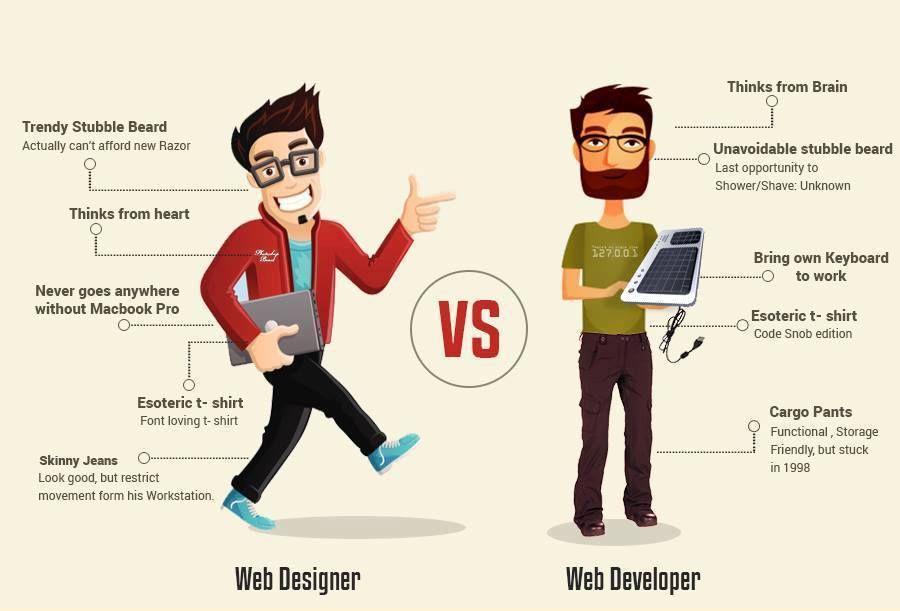 Web Designer Vs Web Developer Https Fixmysitepro Com Webdeveloper Webdesigner Funnymemes Web Development Web Design Programmer Humor
