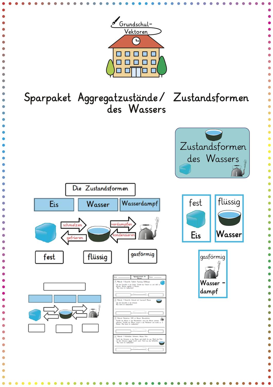 Sparpaket Aggregatzustande Zustandsformen Des Wassers Unterrichtsmaterial Im Fach Sachunterricht Aggregatzustande Unterrichtsmaterial Zustand