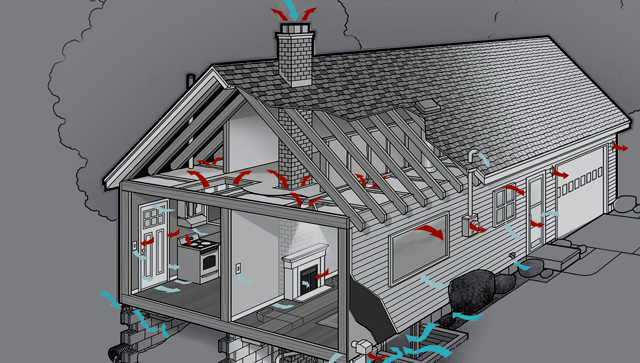 Use this checklist to help see where air is leaking in