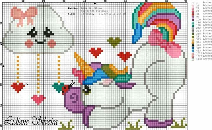 Especial Unicornios Punto De Cruz Angelitos Punto De Cruz Patrones Punto De Cruz