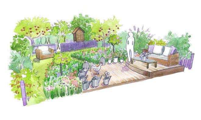 Conseils de paysagiste : un jardin champêtre | Jardins champêtres ...