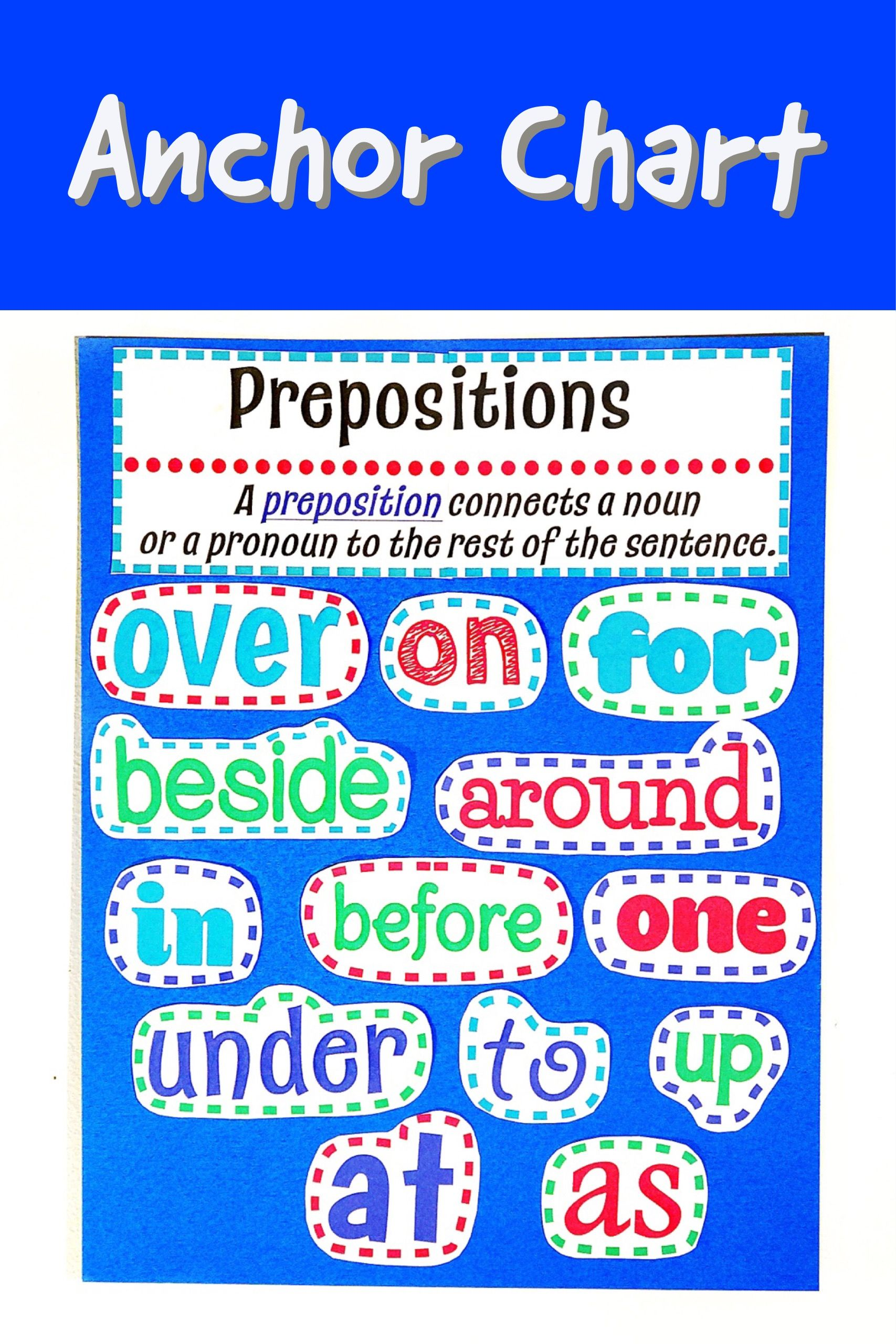 Anchor Chart Prepositions