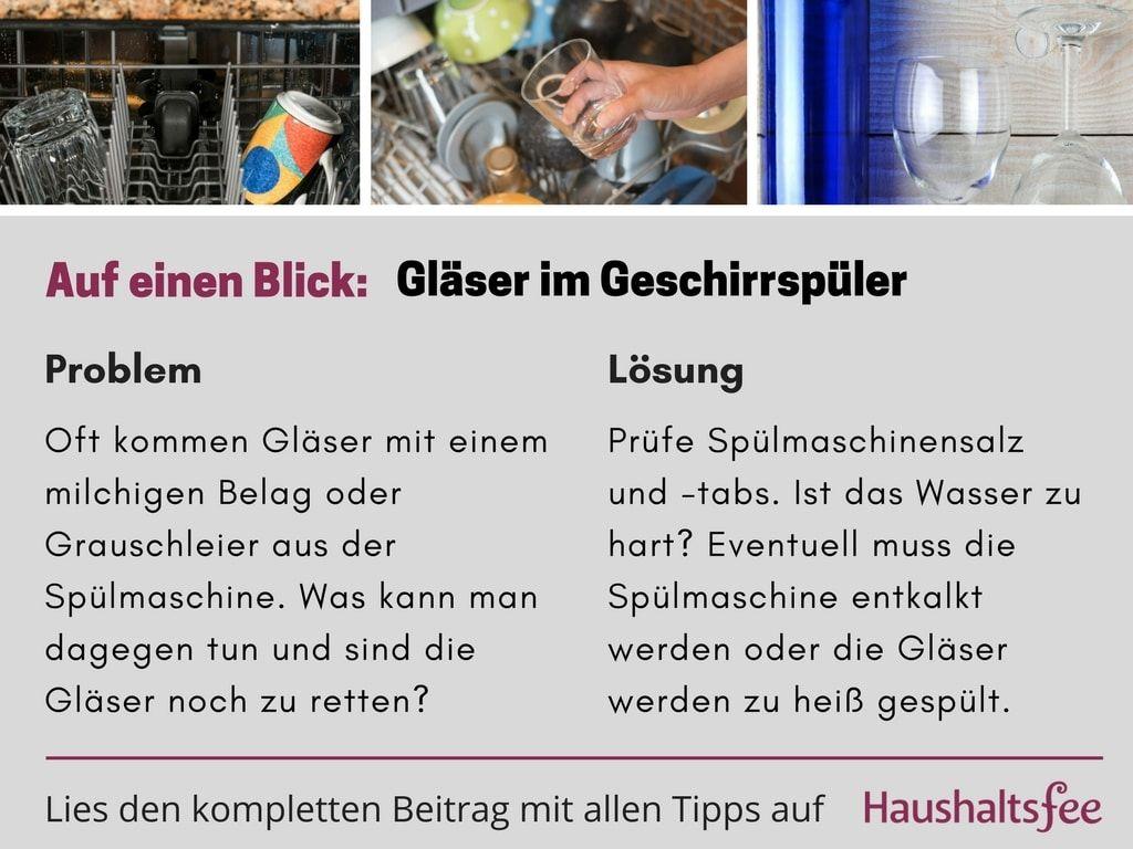 Milchige Glaser Wieder Klar Machen Geschirrspuler Spule Glaser