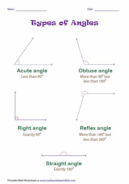 Angle Classification Chart | Matemática | Pinterest | Chart, Maths ...