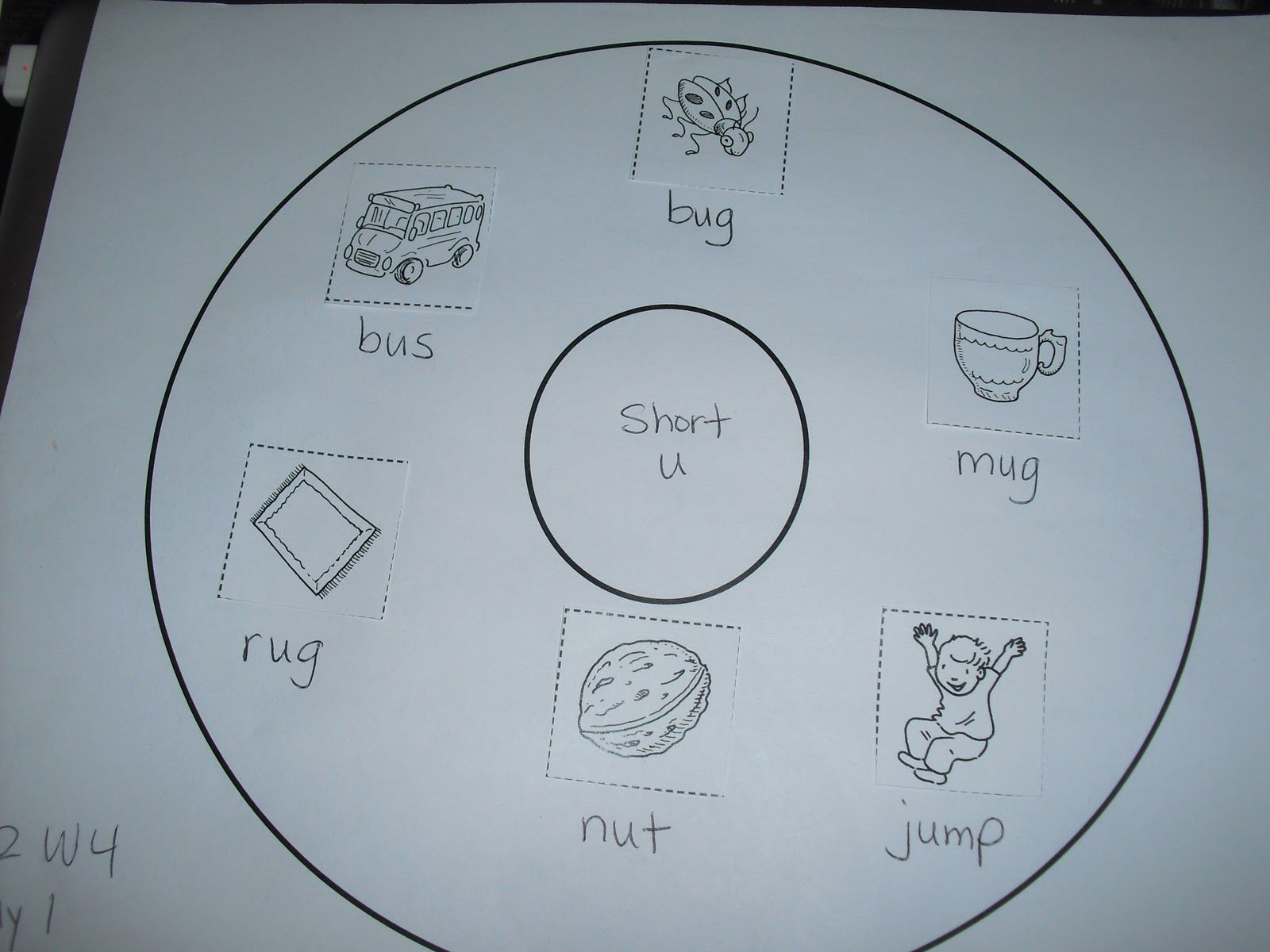 circle map   thinking maps   Pinterest   Thinking maps and Literacy circle map