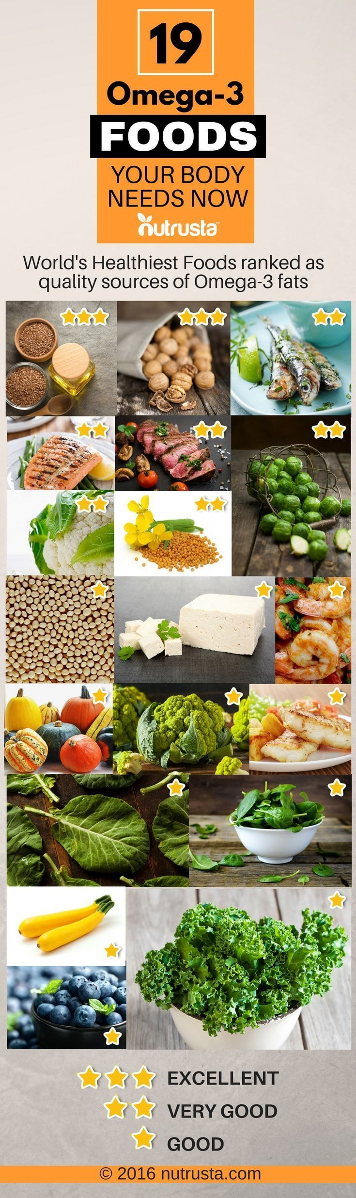 19 Omega 3 Foods For Anti Inflammation Diet Includes Fish And Chia Seeds Inflammation Diet Anti Inflammation Diet Food