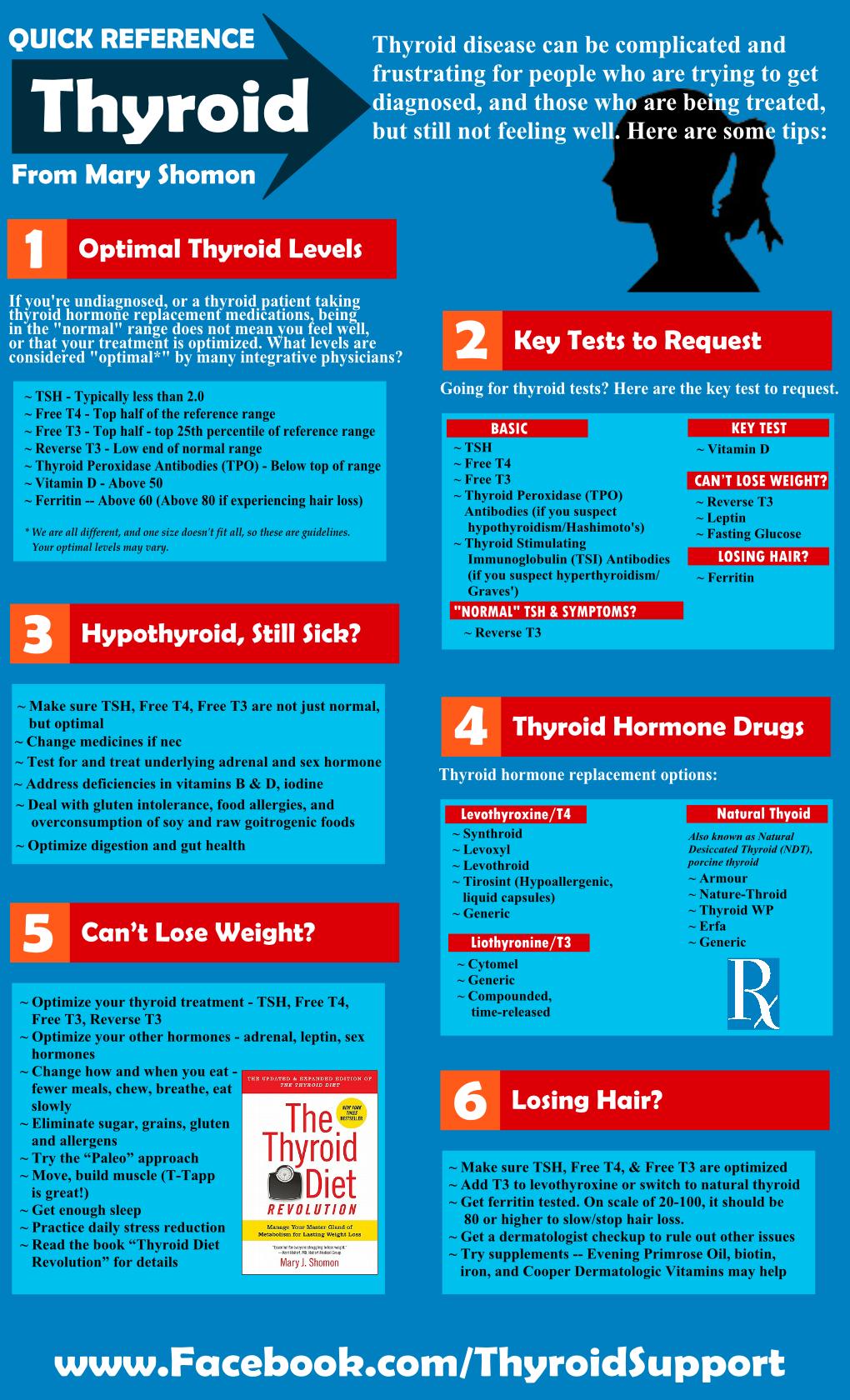 1200 calorie diet meal plan shopping list pdf image 7