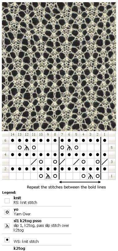 1 lace knitting | chal y bufandas | Pinterest | Tricotar, Croché y ...
