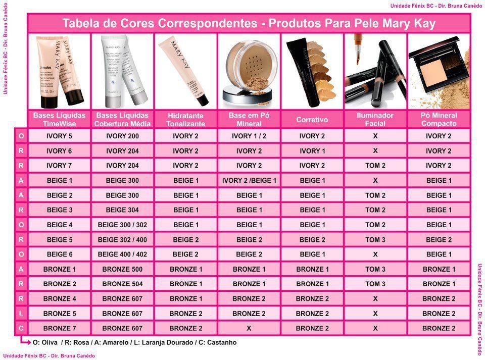 Tabela De Correspondentes Das Cores Mary Kay Cores De Base