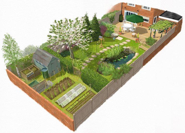 Photo of Garden Fencing Ideas Decorative – Garden Fencing