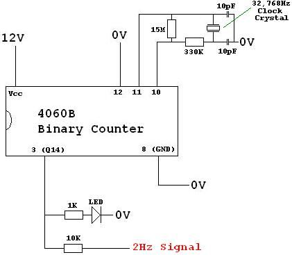Make a 2hz time base using a clock crystal and a 4060b binary make a 2hz time base using a clock crystal and a 4060b binary counter ccuart Choice Image