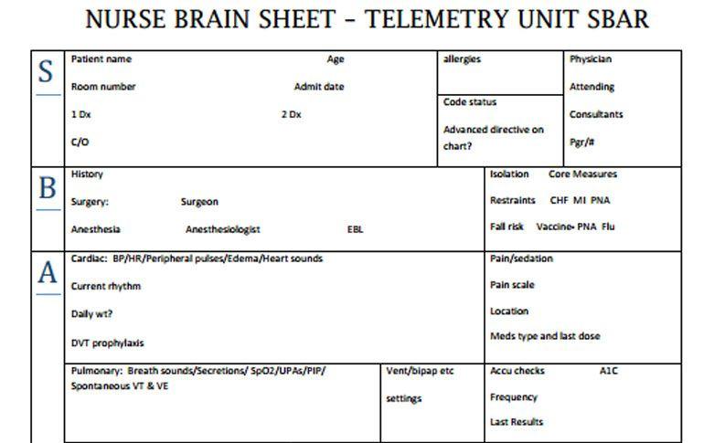 Nurse Brain Sheets Telemetry Unit Sbar Sbar Nurse Brain Sheet