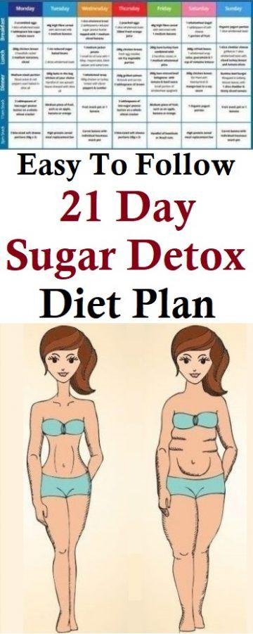Easy To Follow 21 Day Sugar Detox Diet Plan #sugardetoxplan